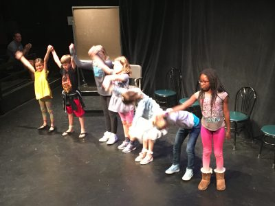 3-5th Grade Acting Class