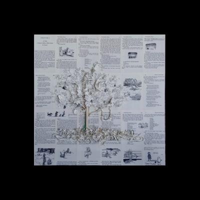 Nance Miller: Books Back to Tree